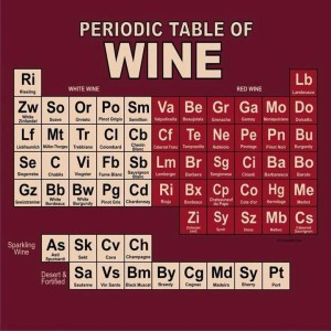 periodic-table-wine