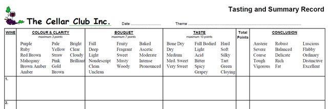 Tasting & Summary Record